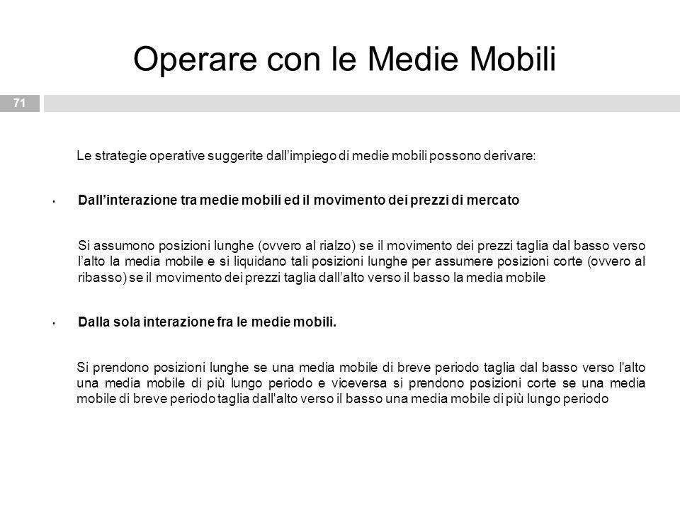 Operare con le Medie Mobili
