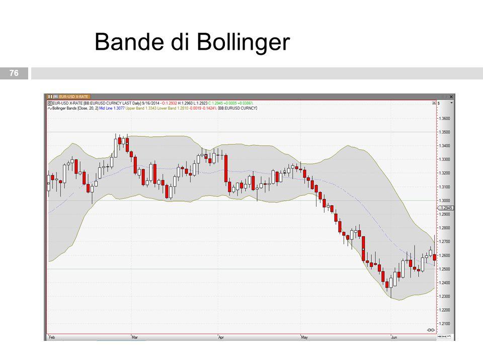 Bande di Bollinger