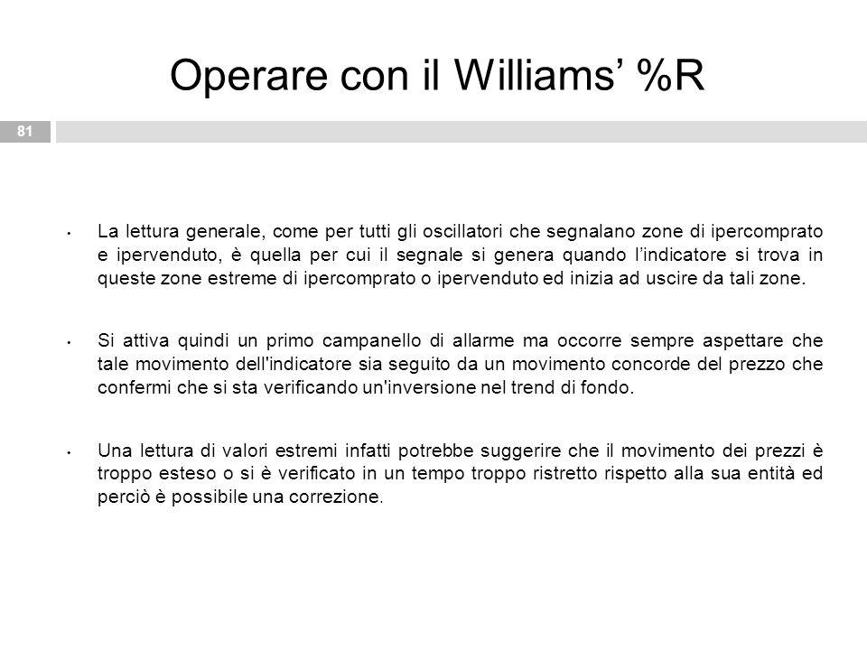 Operare con il Williams' %R