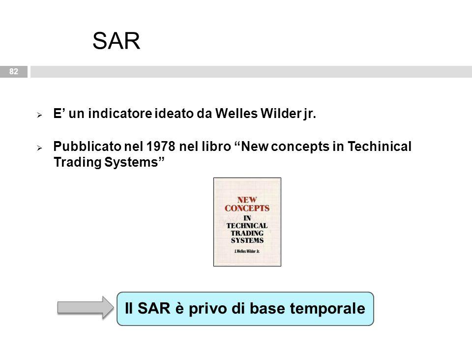 Il SAR è privo di base temporale