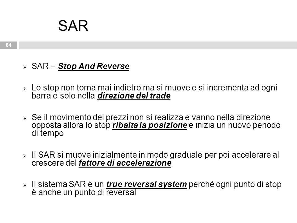 SAR SAR = Stop And Reverse