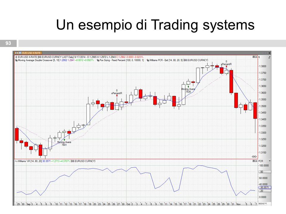 Un esempio di Trading systems