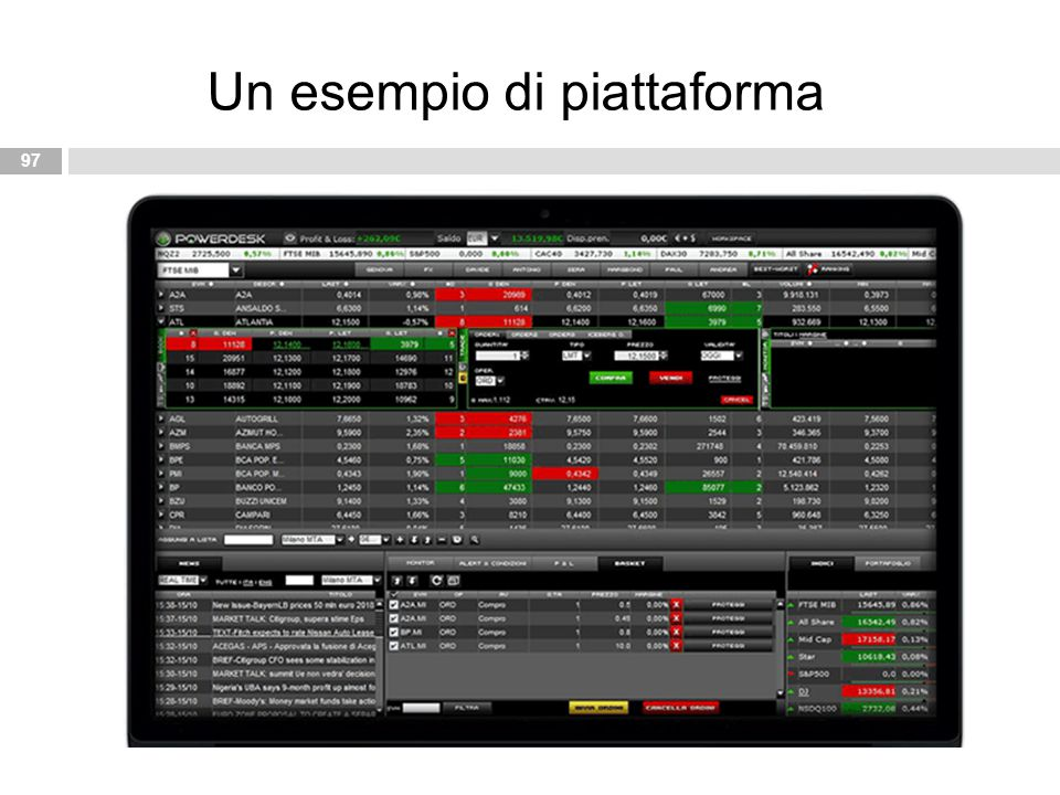 Un esempio di piattaforma