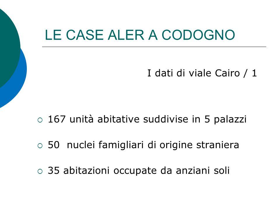 LE CASE ALER A CODOGNO I dati di viale Cairo / 1