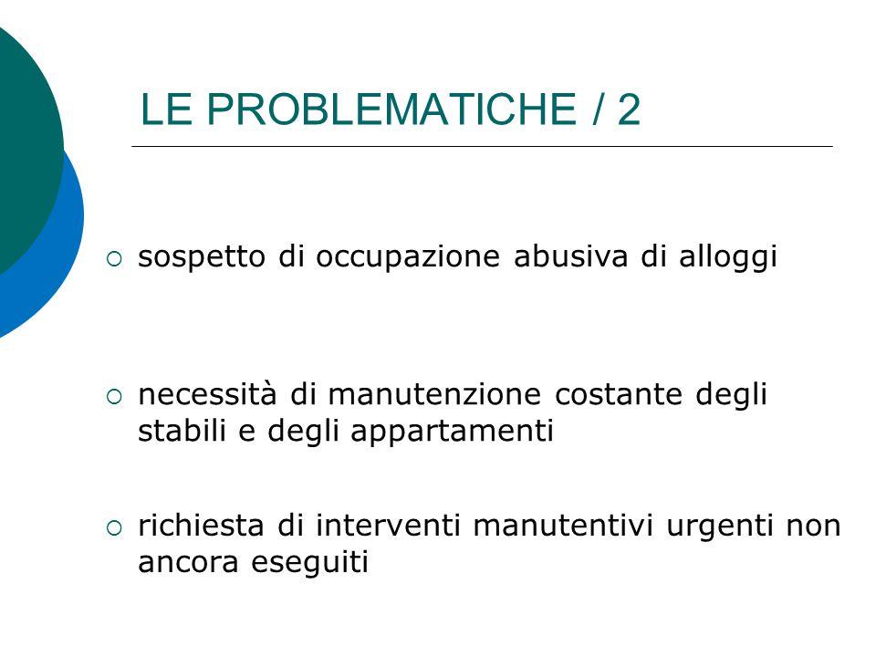 LE PROBLEMATICHE / 2 sospetto di occupazione abusiva di alloggi