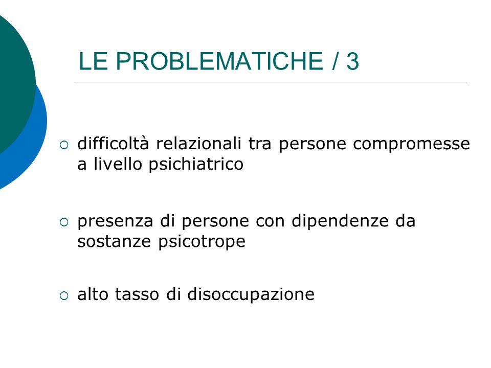 LE PROBLEMATICHE / 3 difficoltà relazionali tra persone compromesse a livello psichiatrico.