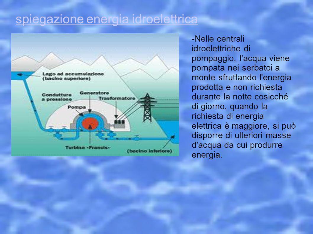 spiegazione energia idroelettrica