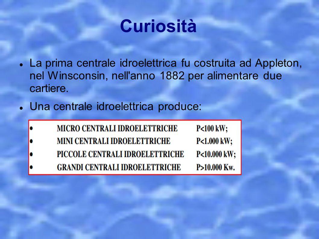 Curiosità La prima centrale idroelettrica fu costruita ad Appleton, nel Winsconsin, nell anno 1882 per alimentare due cartiere.