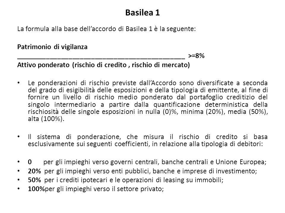 Basilea 1 La formula alla base dell'accordo di Basilea 1 è la seguente: Patrimonio di vigilanza.