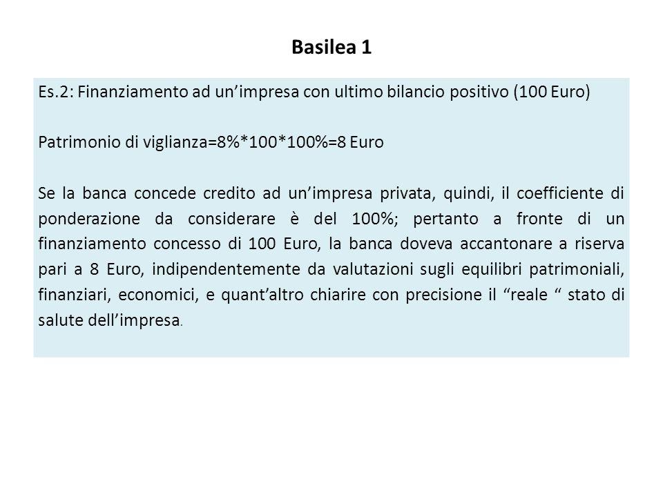 Basilea 1 Es.2: Finanziamento ad un'impresa con ultimo bilancio positivo (100 Euro) Patrimonio di viglianza=8%*100*100%=8 Euro.