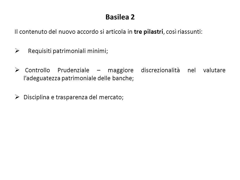 Basilea 2 Il contenuto del nuovo accordo si articola in tre pilastri, così riassunti: Requisiti patrimoniali minimi;