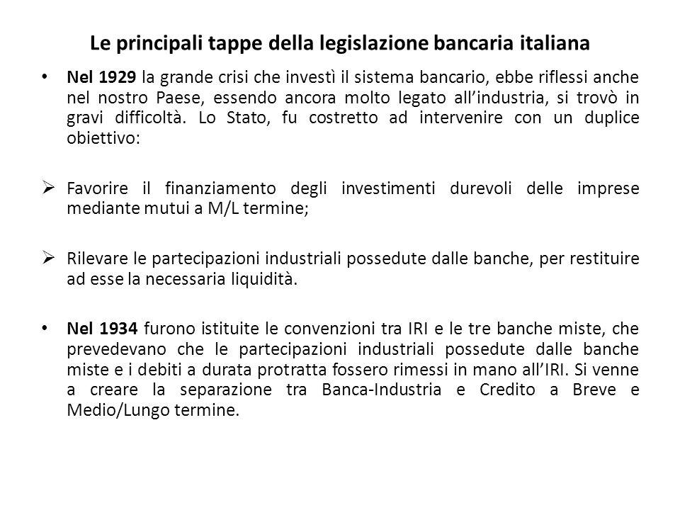 Le principali tappe della legislazione bancaria italiana