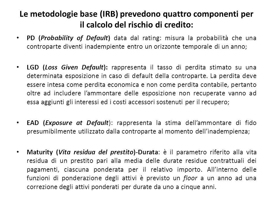 Le metodologie base (IRB) prevedono quattro componenti per il calcolo del rischio di credito: