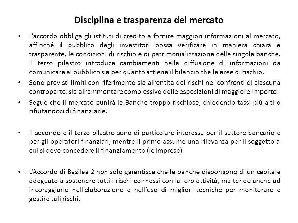 Disciplina e trasparenza del mercato
