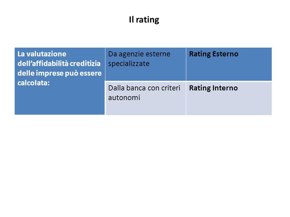 Il rating La valutazione dell'affidabilità creditizia delle imprese può essere calcolata: Da agenzie esterne specializzate.
