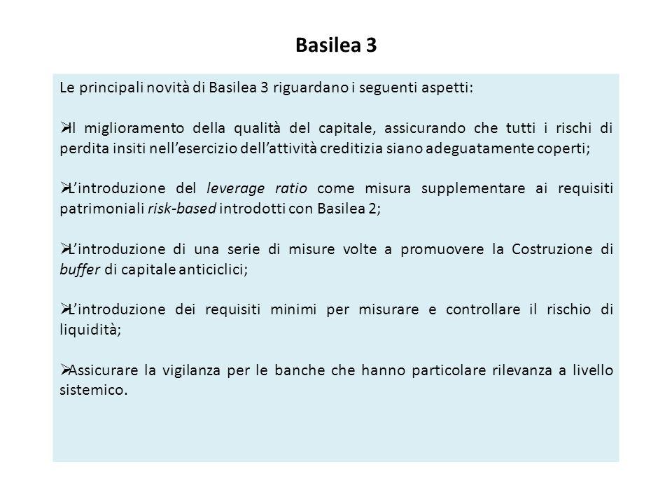 Basilea 3 Le principali novità di Basilea 3 riguardano i seguenti aspetti: