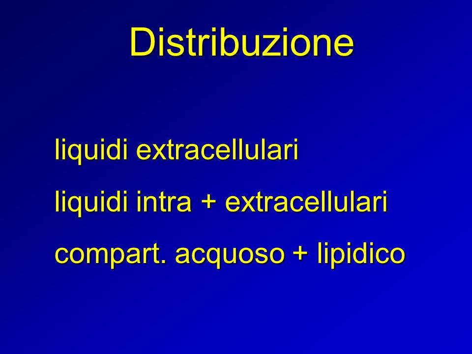 Distribuzione liquidi intra + extracellulari