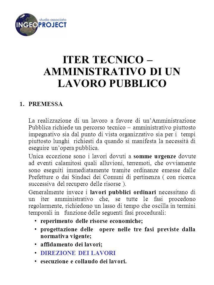 ITER TECNICO – AMMINISTRATIVO DI UN LAVORO PUBBLICO