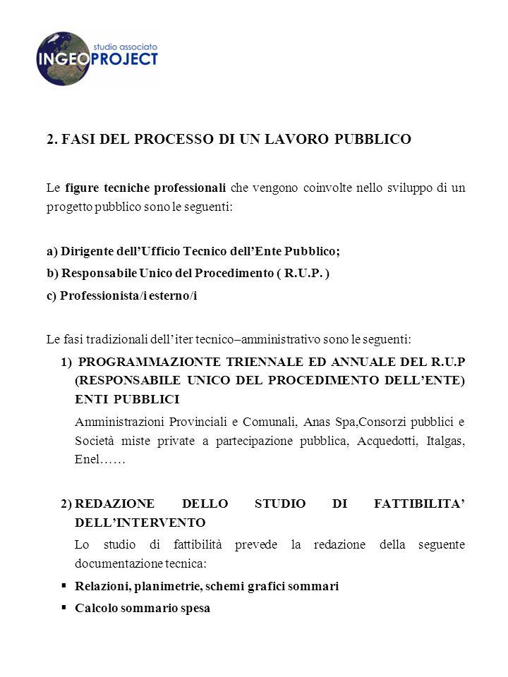 2. FASI DEL PROCESSO DI UN LAVORO PUBBLICO