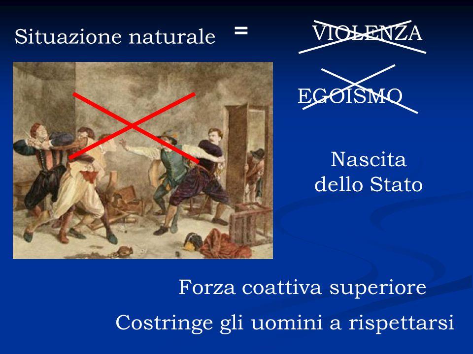 = VIOLENZA Situazione naturale EGOISMO Nascita dello Stato