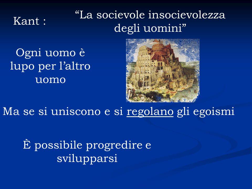 La socievole insocievolezza degli uomini Kant :