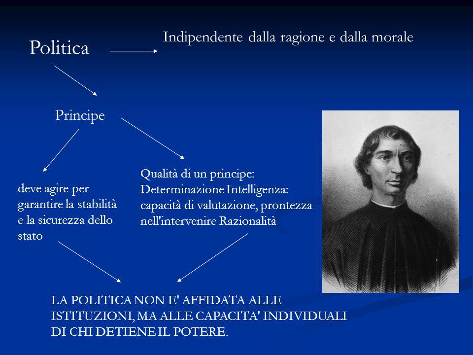 Politica Indipendente dalla ragione e dalla morale Principe