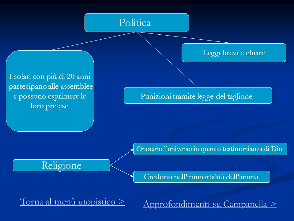 Politica Religione Torna al menù utopistico >
