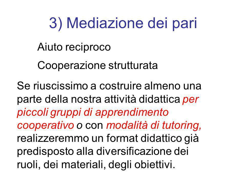 3) Mediazione dei pari Aiuto reciproco Cooperazione strutturata