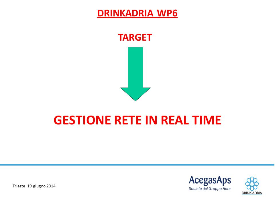 GESTIONE RETE IN REAL TIME