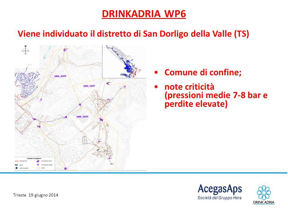 DRINKADRIA WP6 Viene individuato il distretto di San Dorligo della Valle (TS) Comune di confine;
