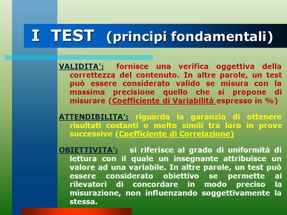 I TEST (principi fondamentali)