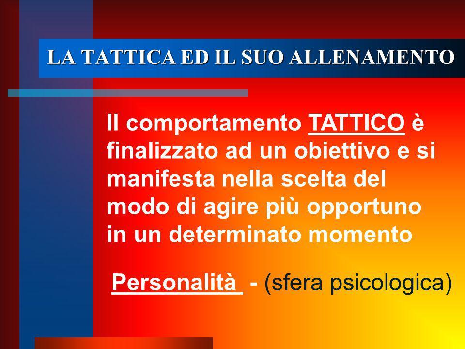 LA TATTICA ED IL SUO ALLENAMENTO