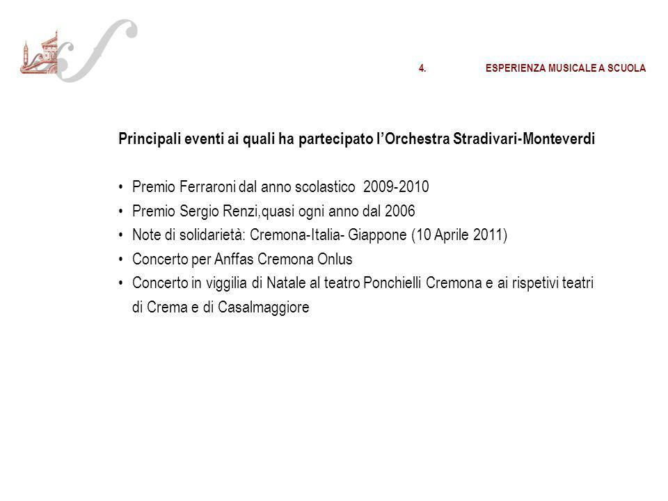 Premio Ferraroni dal anno scolastico 2009-2010