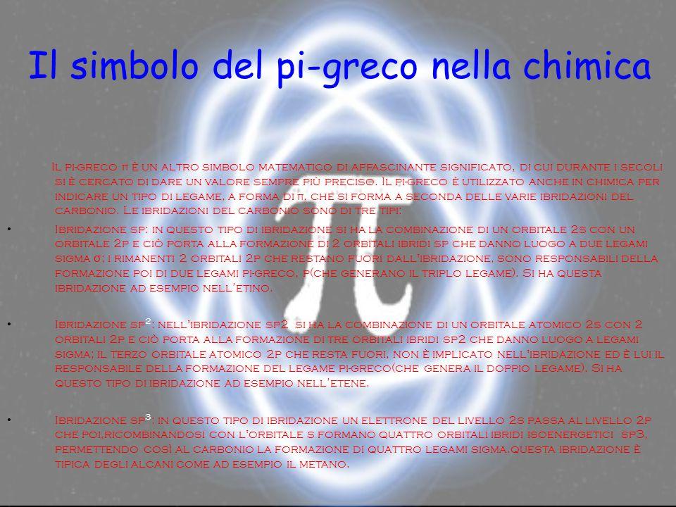 Il simbolo del pi-greco nella chimica