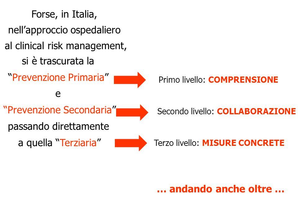 nell'approccio ospedaliero al clinical risk management,