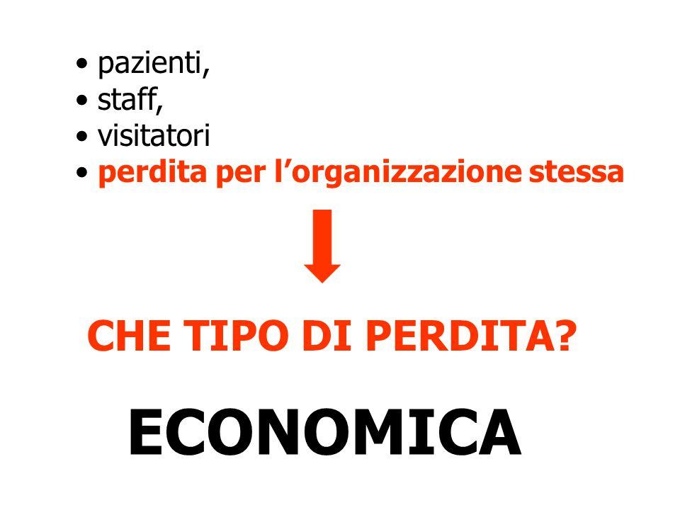 ECONOMICA CHE TIPO DI PERDITA pazienti, staff, visitatori