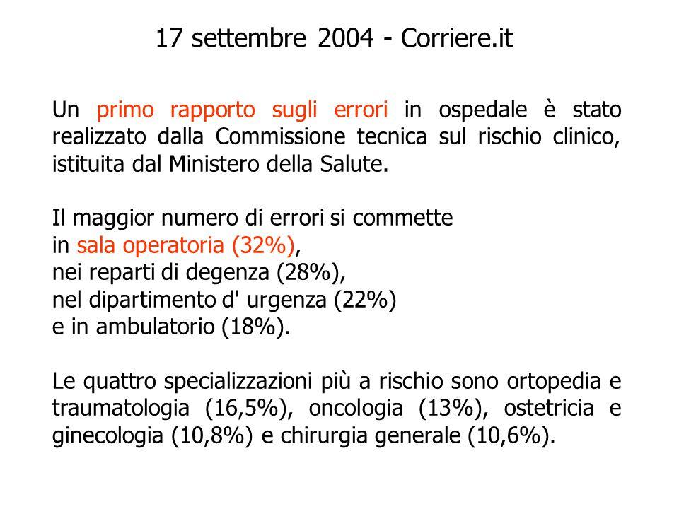 17 settembre 2004 - Corriere.it