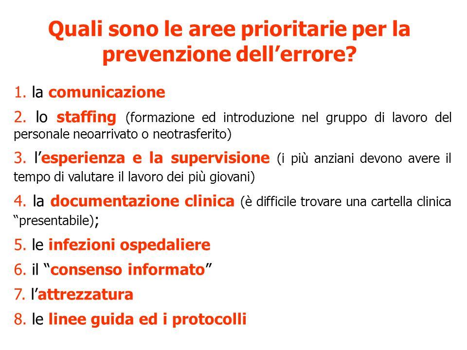 Quali sono le aree prioritarie per la prevenzione dell'errore