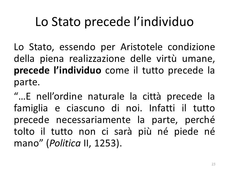 Lo Stato precede l'individuo