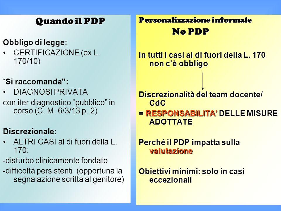 Quando il PDP Obbligo di legge: CERTIFICAZIONE (ex L. 170/10) Si raccomanda : DIAGNOSI PRIVATA.