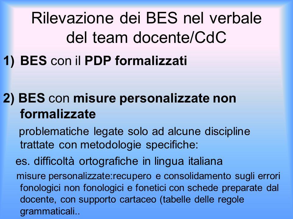 Rilevazione dei BES nel verbale del team docente/CdC