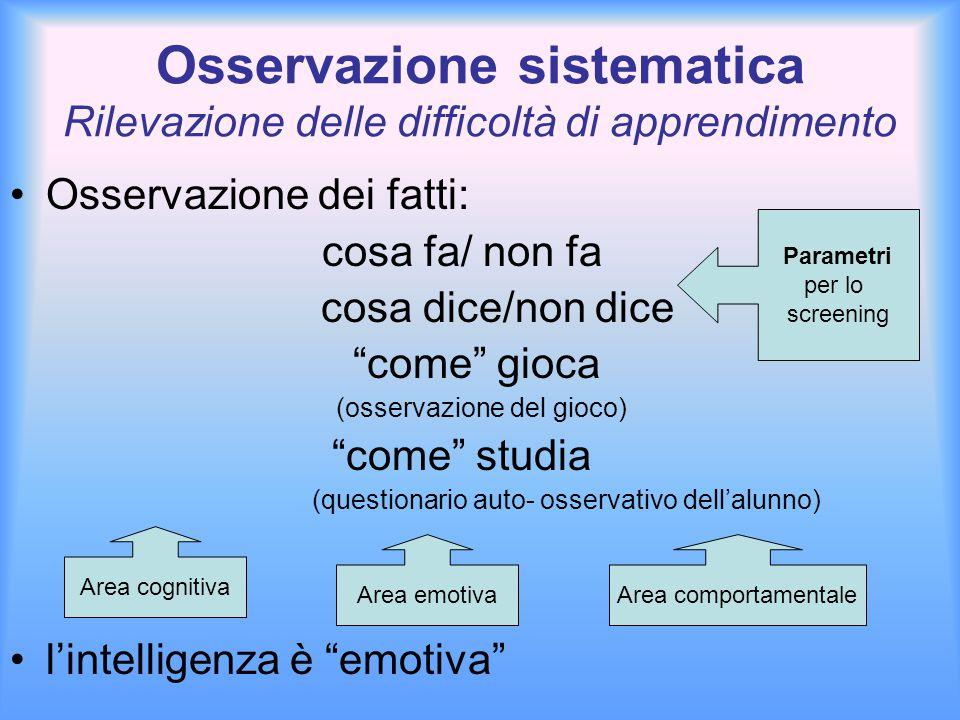 Osservazione sistematica Rilevazione delle difficoltà di apprendimento