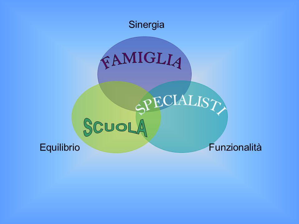 FAMIGLIA SPECIALISTI SCUOLA