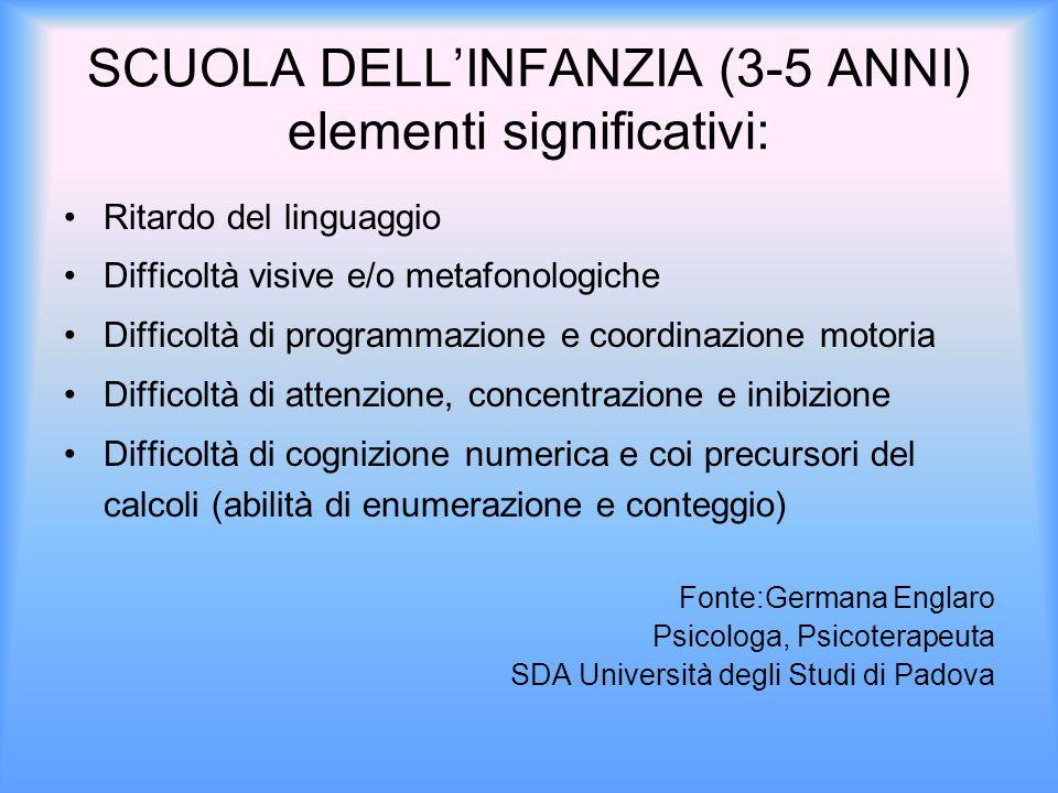 SCUOLA DELL'INFANZIA (3-5 ANNI) elementi significativi: