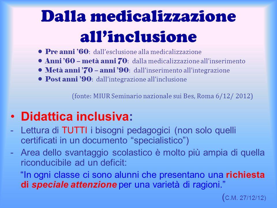 Dalla medicalizzazione all'inclusione