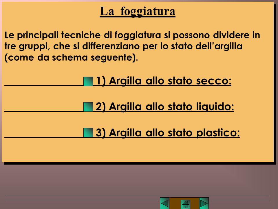 La foggiatura 1) Argilla allo stato secco: