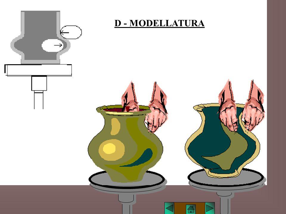 D - MODELLATURA