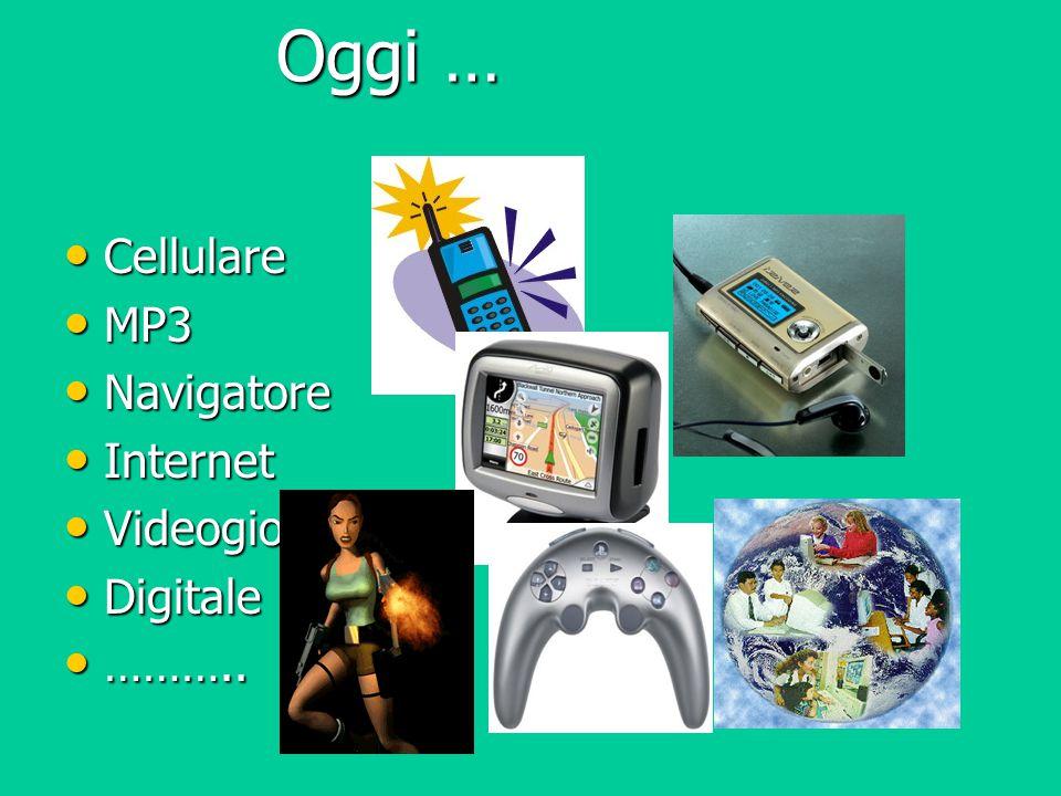Oggi … Cellulare MP3 Navigatore Internet Videogiochi Digitale ………..