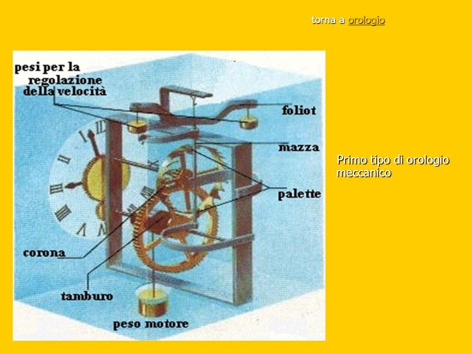 Primo tipo di orologio meccanico