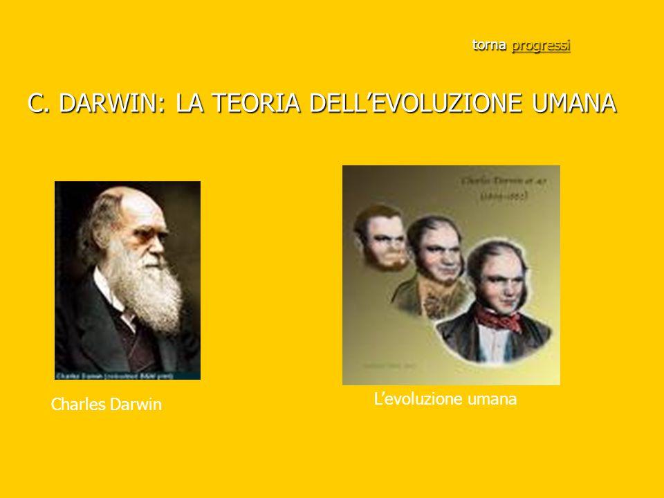 torna progressi C. DARWIN: LA TEORIA DELL'EVOLUZIONE UMANA